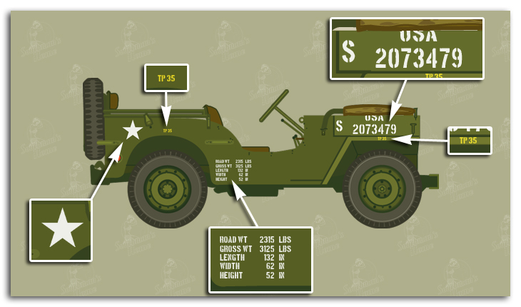 medic jeep with Plans De Marquages on Marquages Pochoirs likewise Ww2 46 also 224th Airborne Medical  pany besides Achtung The Eagle Landed Despite Second World War Enactment Threat Ban Nazi Uniforms moreover Men On The Mountain Play Waiting Game With Charlie 1.